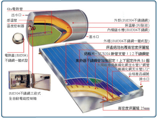 太阳能热水器安装图集展示_设计图分享